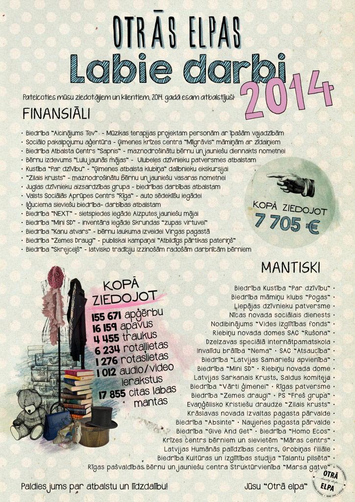 2014-darbi
