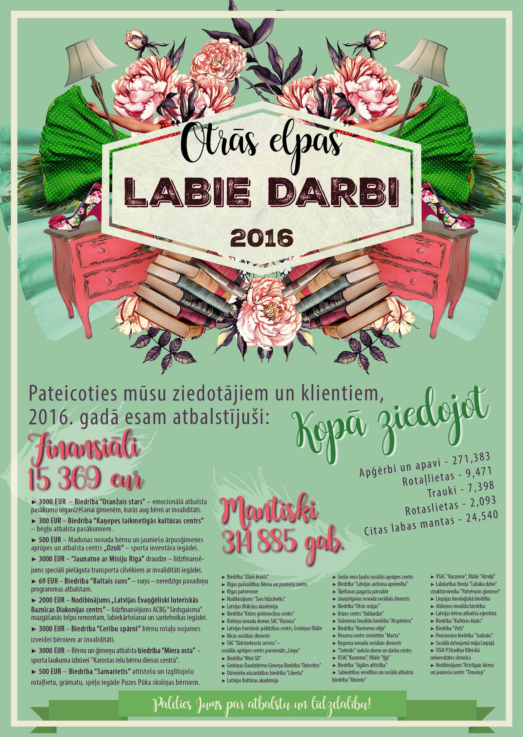 labiedarbi-2015
